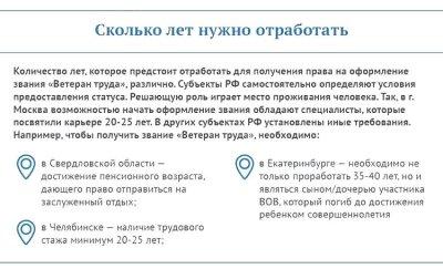 Льготы ветеранам труда (ветеранам Свердловской области), денежные выплаты