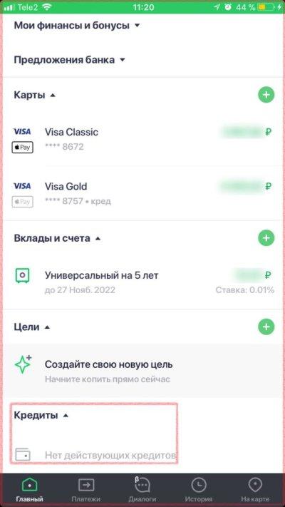 Как получить кредит в Сбербанке: порядок оформления, условия, процентная ставка